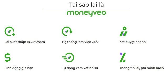 Ưu điểm vay tiền nhanh tại Moneyveo